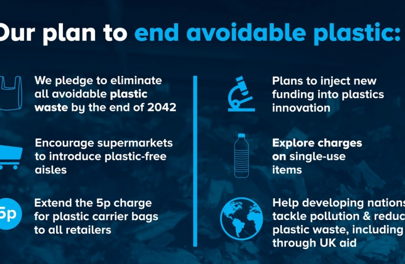Plan to reduce plastic